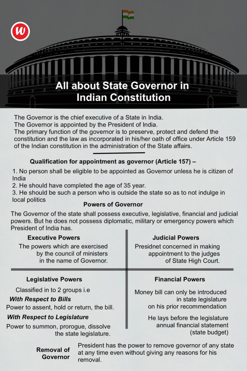 Governor of a State