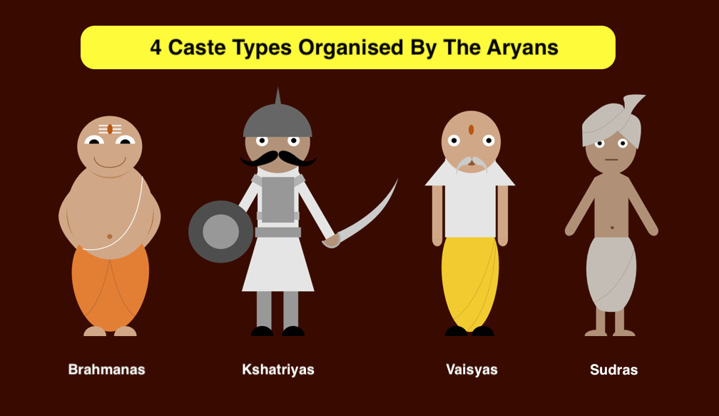4 Types of Caste System In India Organised By The Aryans