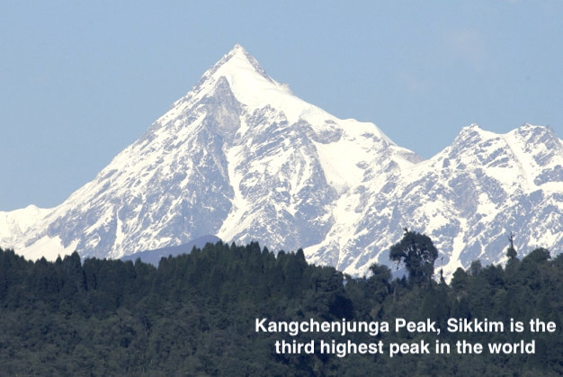 List Of Ten Highest Mountain Peaks In India